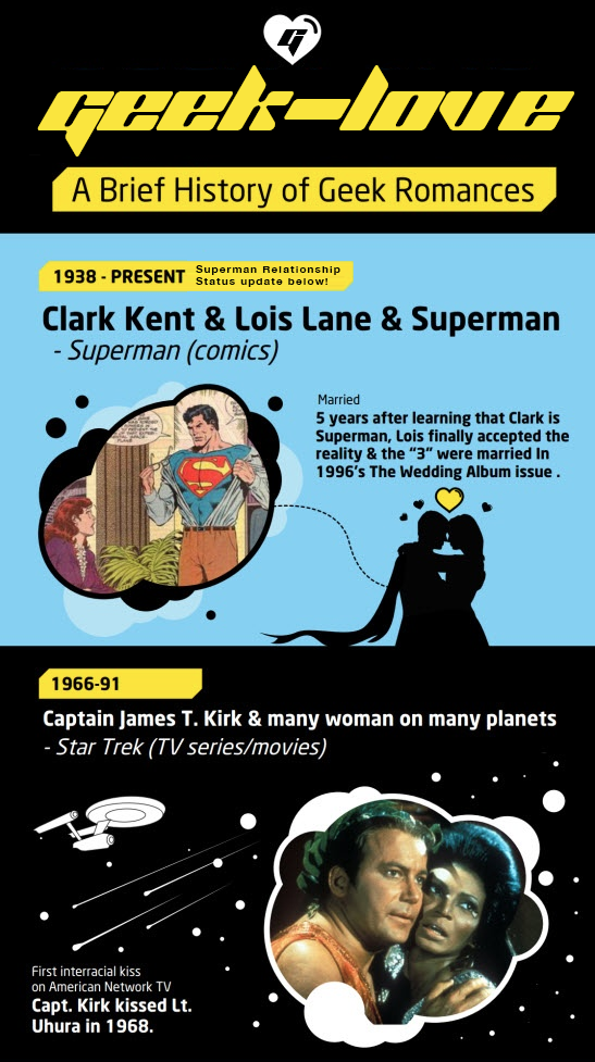 Geek-Love: A Geeky Timeline of Geek Romances